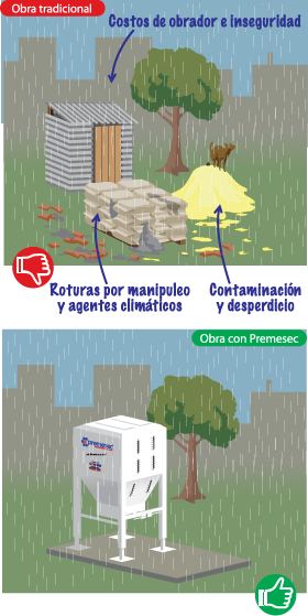 sistema-premesec-agentes-externos
