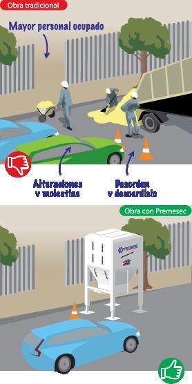 sistema-premesec-control-comodidad-limpieza