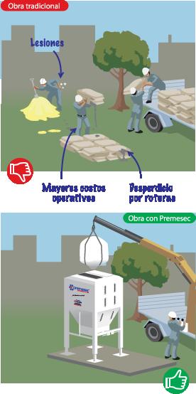 sistema-premesec-manipuleo-materiales